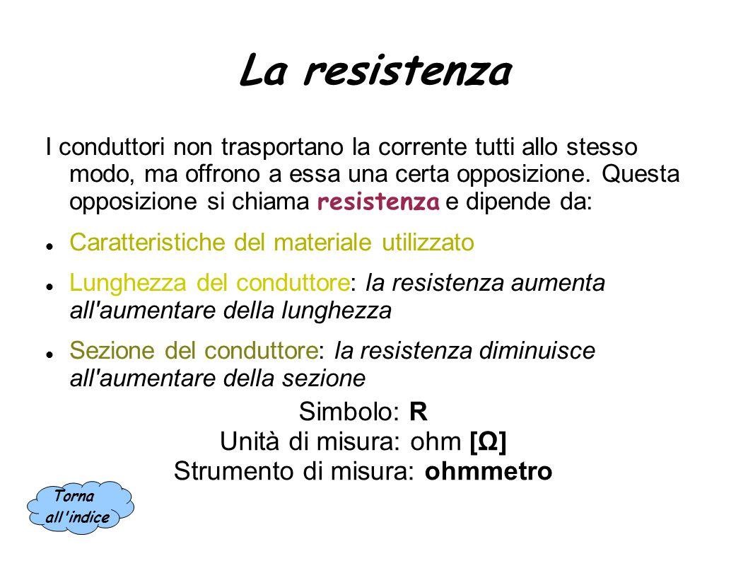 La resistenza Simbolo: R Unità di misura: ohm [Ω]